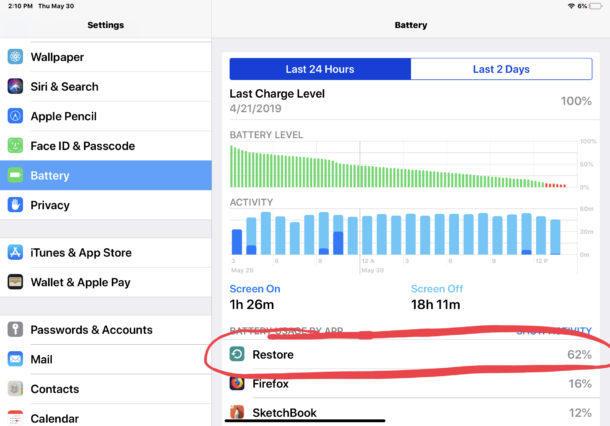 Current recovery using significant battery life